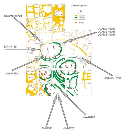 Göbekli Tepe - Fake Archaeology on middle east map, stonehenge map, baalbek map, garden of eden map, rome map, istanbul map, cappadocia map, easter island map, ur map, fertile crescent map, babylon map, troy map, night sky map, turkey map, samaria map, catalhoyuk map, teotihuacan map, angkor wat map, ancient civilizations map, puma punku map,